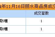2014年11月16日丽水商品房成交2套